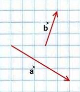 postroit-summu-vektorov
