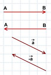 protivopolozhnye-vektory