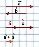 summa-kollinearnyh-vektorov