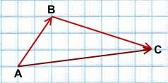 summa-vektorov