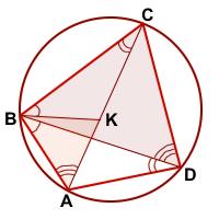 teorema-ptolemeya-dokazat