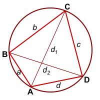 teorema-ptolemeya